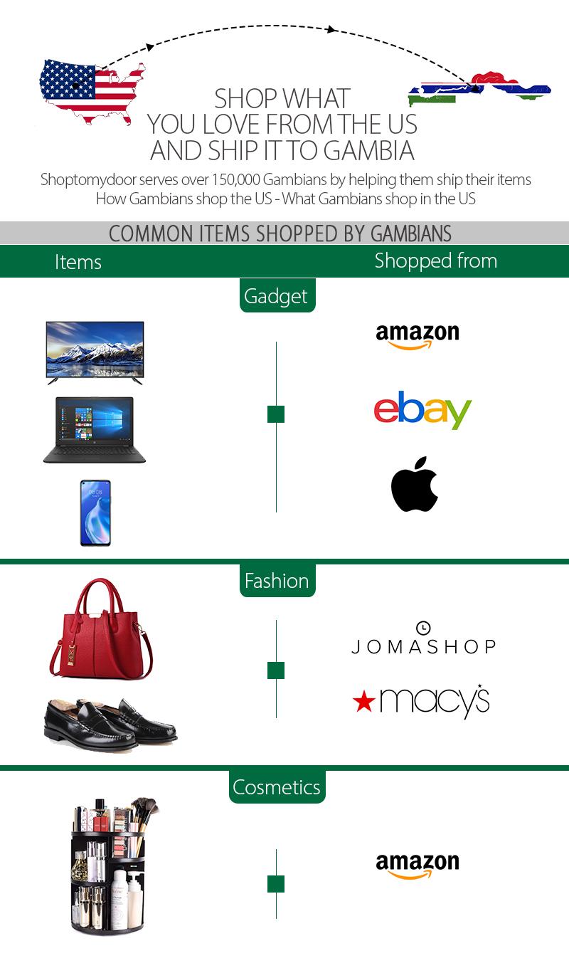 Shoptomydoor ships to Gambia