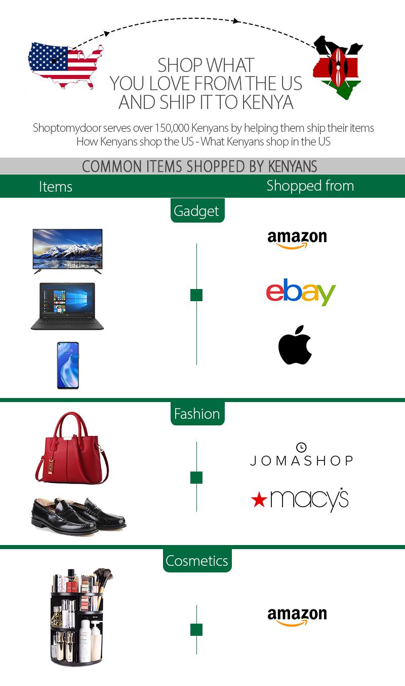 Shoptomydoor ships to Kenya