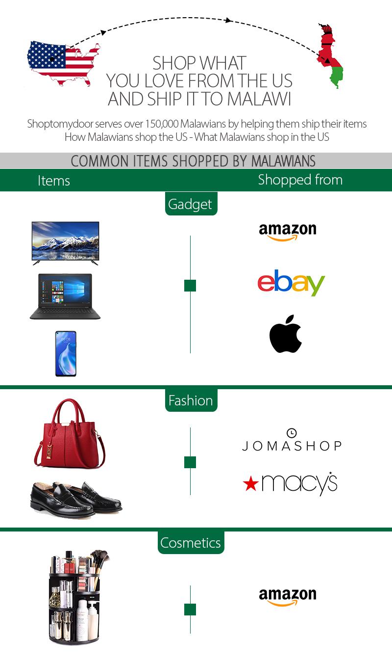Shoptomydoor ships to Malawi