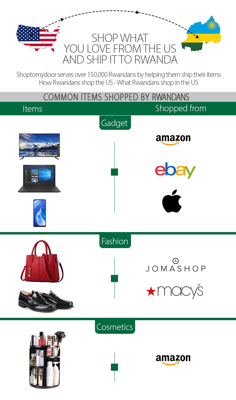 Shoptomydoor ships to Rwanda
