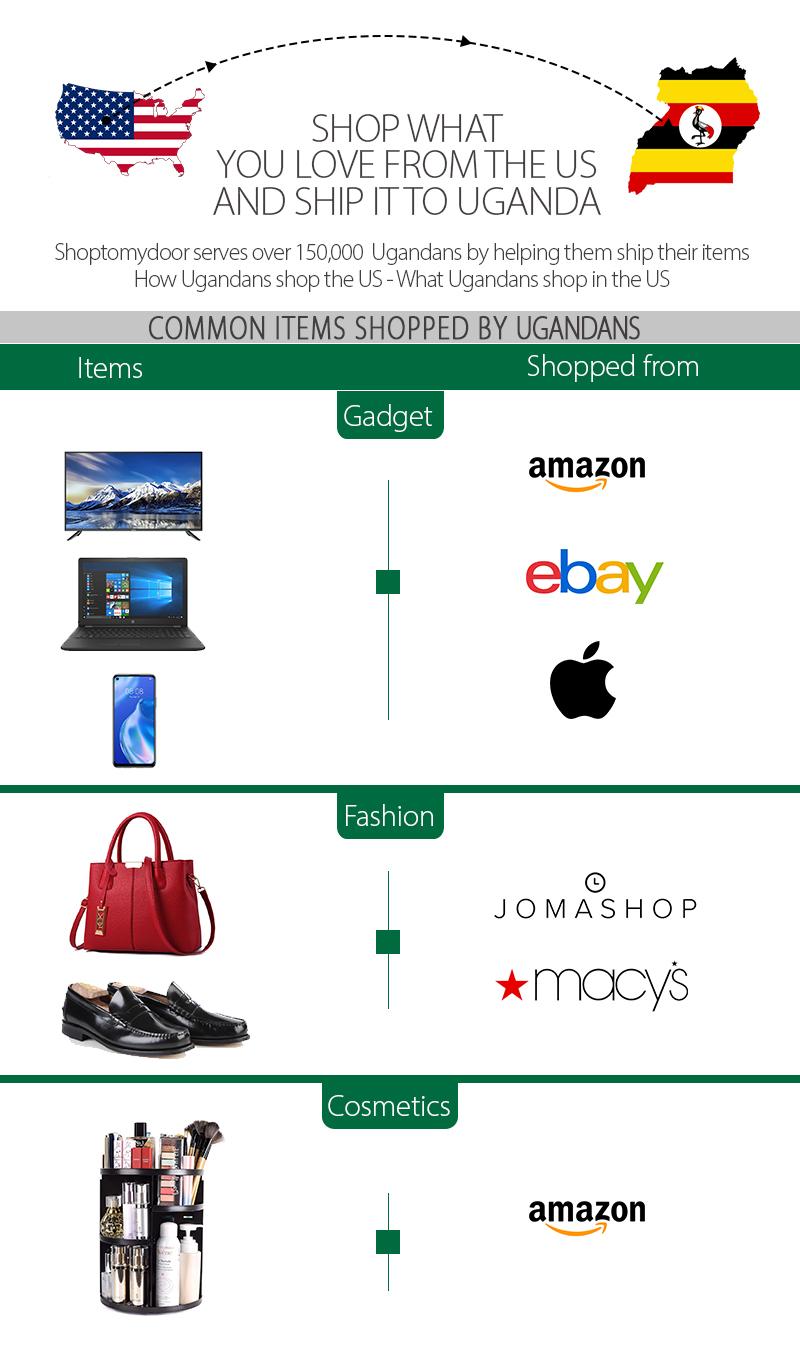 Shoptomydoor ships to Uganda