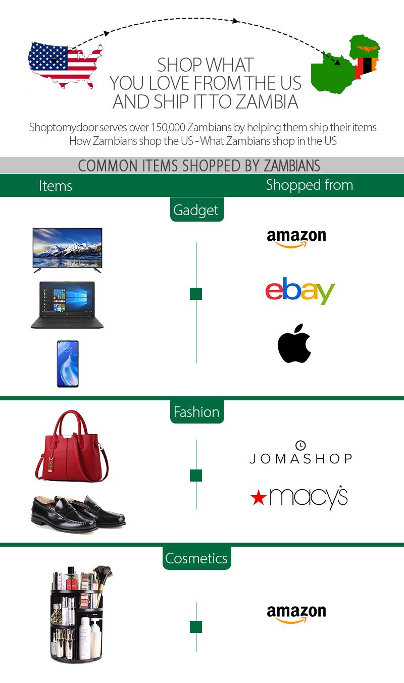 Shoptomydoor ships to Zambia