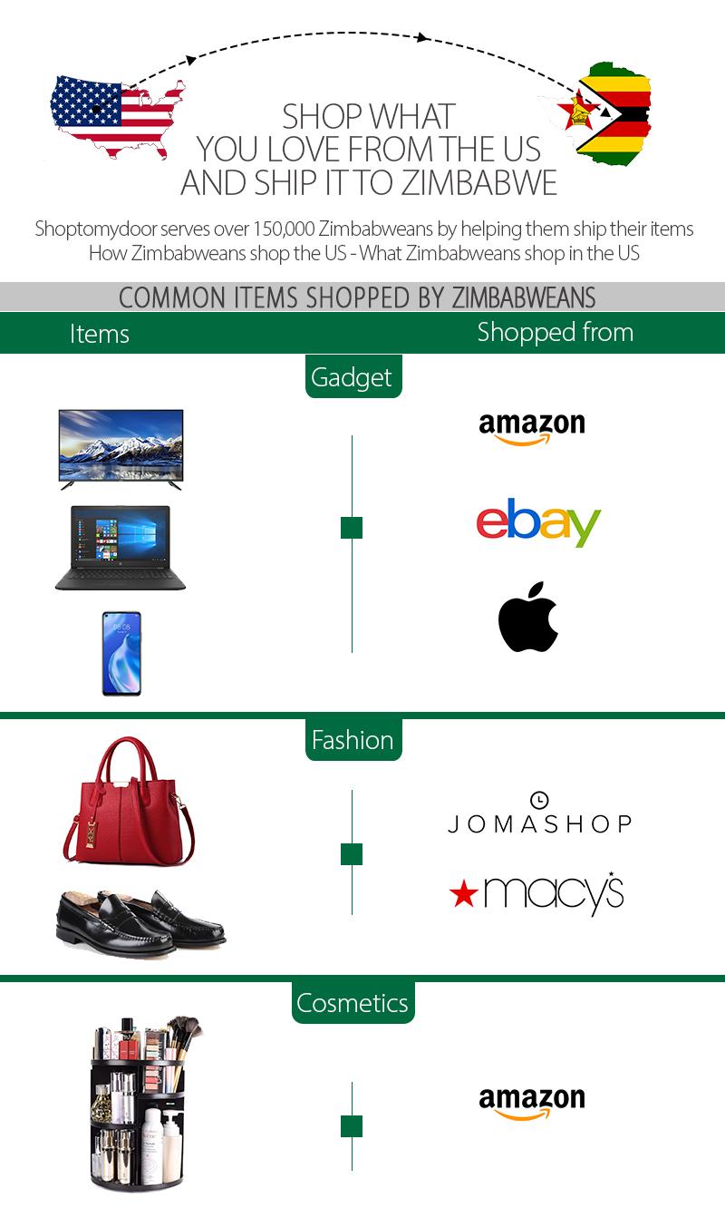 Shoptomydoor ships to Zimbabwe