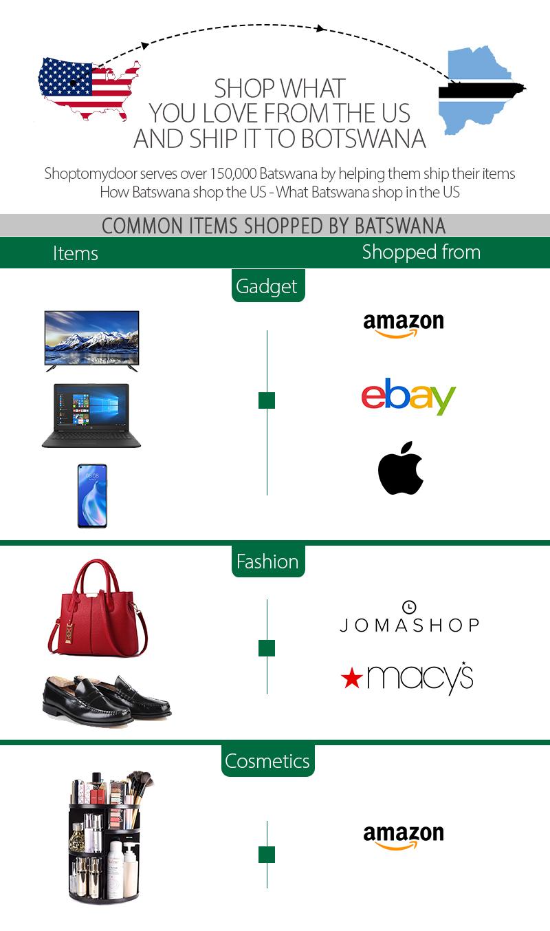 Shoptomydoor ships to Botswana