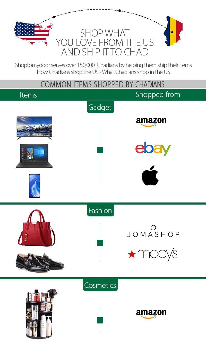 Shoptomydoor ships to Chad